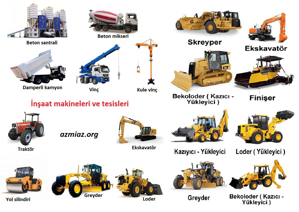 İnşaat makineleri, tesisleri, donanımı ve...